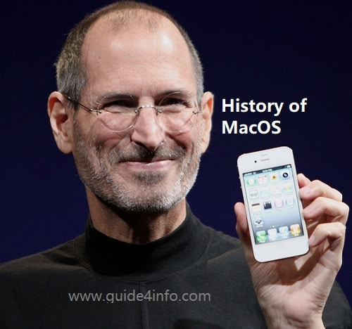 history of MacOS Guide4info